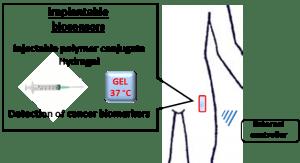 Biosensor